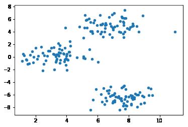 <matplotlib.collections.PathCollection at 0x2dbd80877b8>
