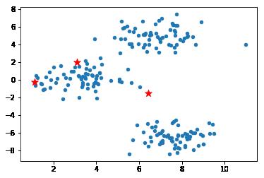 <matplotlib.collections.PathCollection at 0x2dbd849b128>
