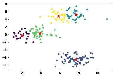 <matplotlib.collections.PathCollection at 0x2dbdab66e10>