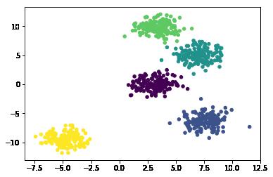 <matplotlib.collections.PathCollection at 0x2dbdb2e6978>