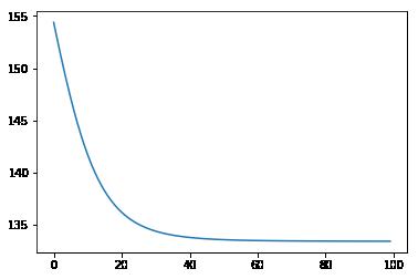 matplotlib.lines.Line2D at 0x1528e7289e8
